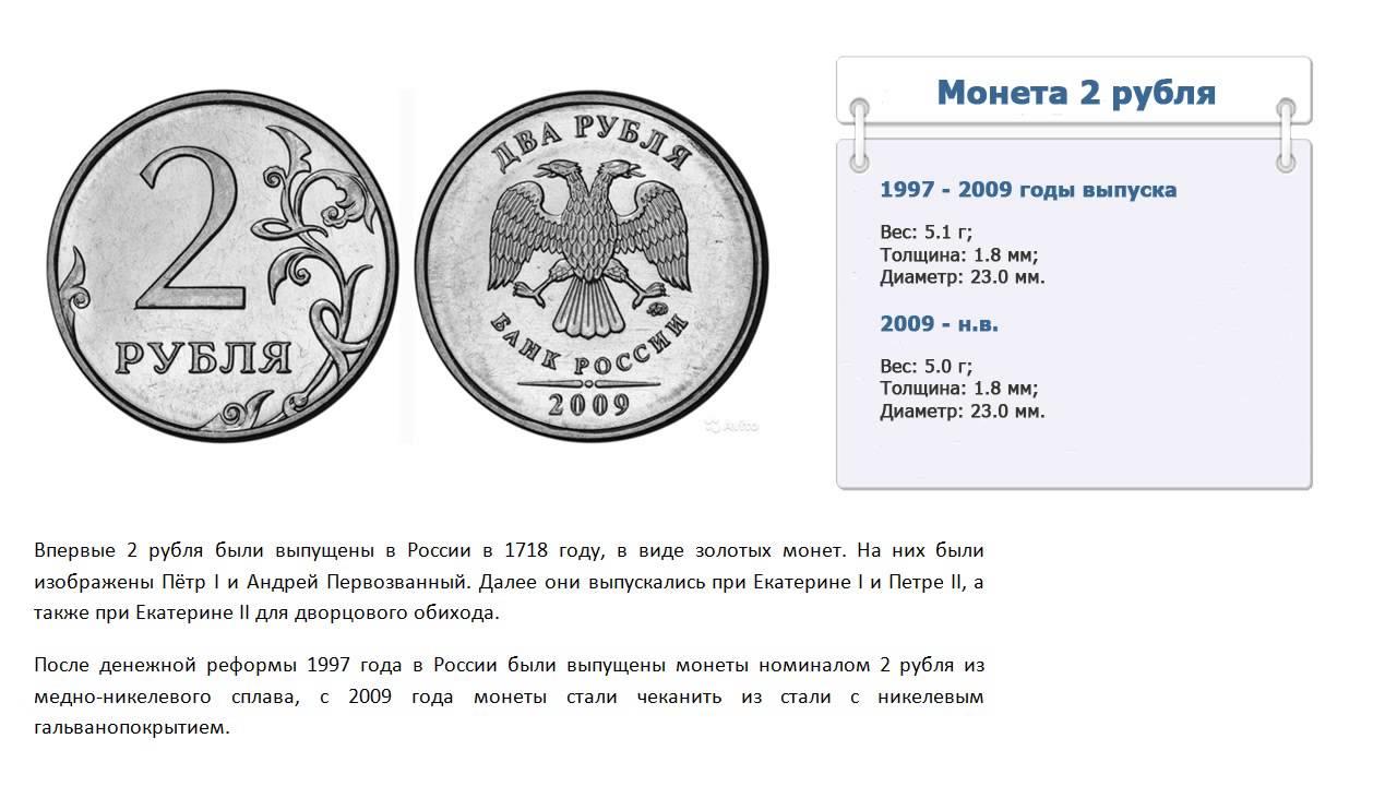 Сколько весит 2 рубля монета выигрышный займ