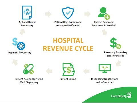 5 Ways Your Pharmacy Can Boost Your Revenue Cycle