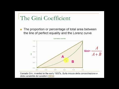 How to Measure Income Inequality: Gini &  Lorenz