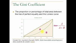 Gini,  Lorenz, and Income Inequality