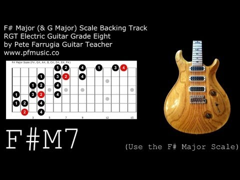 Guitar Backing Track F# & G Major Scales - Grade Eight