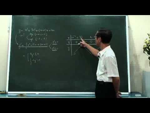 Những lưu ý khi làm bài môn Toán - thầy Nguyễn Thượng Võ (P1)