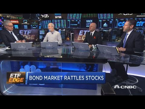 Here's how to play the bond market: PIMCO