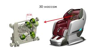 Обзор массажных кресел RT-8600S и RT-8600