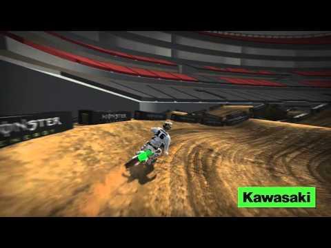 Kawasaki Animated Track Map Round Five in Glendale, AZ