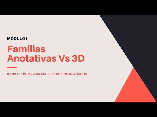 Familias en Revit 2020 | 03 01 Familias anotativas Vs Familias 3D