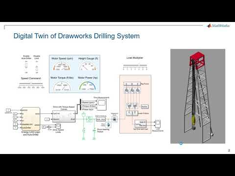Drilling Systems Modeling & Automation, Part 7: PLC Code Generation