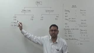 Deduction u/s 80G - Income Tax ~ For B.Com/M.Com/CA/CS/CMA