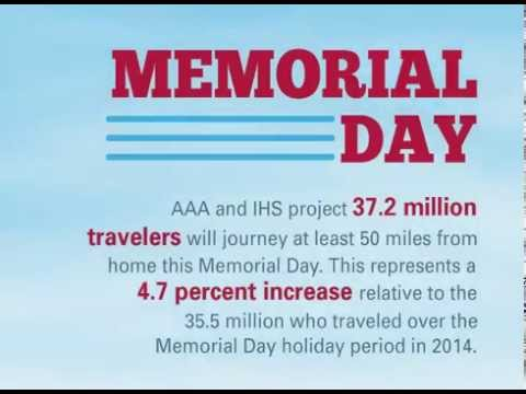 AAA 2015 Memorial Day Travel Forecast