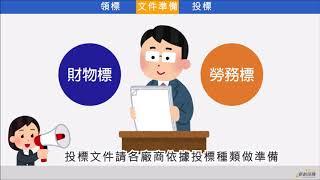 創業家實證計畫(新創採購)教學影片 Part 1備標準備 2019年版(2019-11)