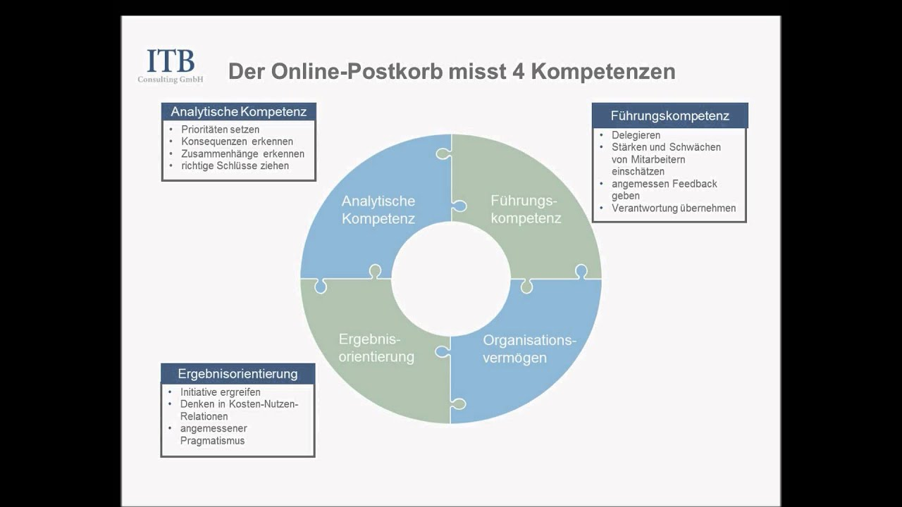 online postkorb come fly der itb consulting - Postkorbubung Beispiel