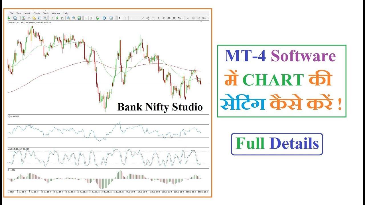 Mt4 Chart Settings Youtube