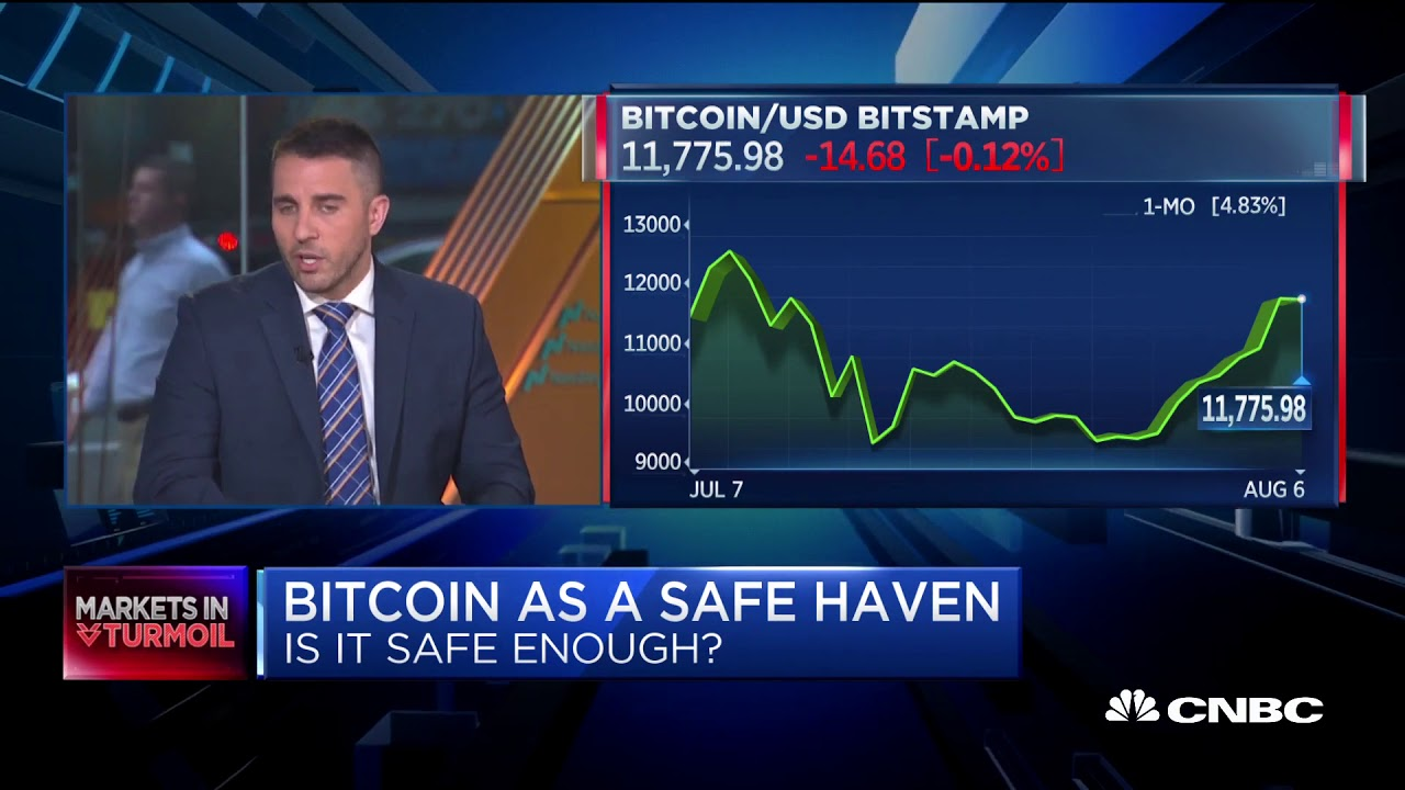 scriptul lanțului bitcoin