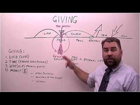 Giving: What the Bible says about Giving