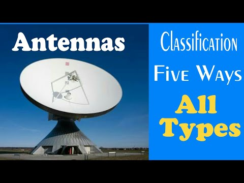 Types Of Antennas In Antenna And Wave Propogation