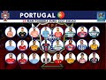 Portugal Possible Squad for EURO 2021