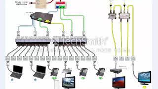 comment cabler un brassage prises connection et telephone