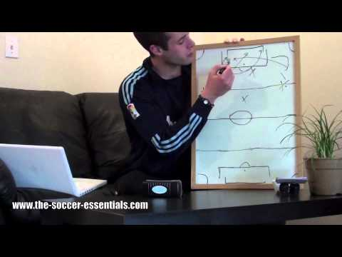 how to play right wing in soccer