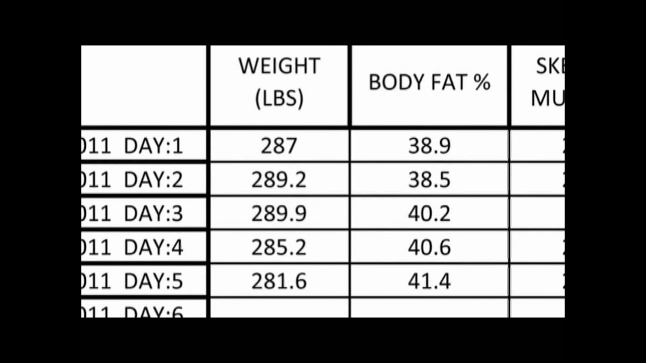 Rapid weight loss cause fatty liver