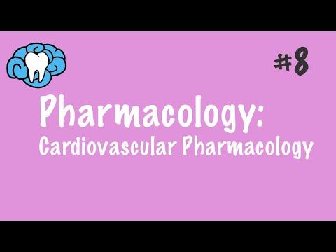 Pharmacology | Cardiovascular