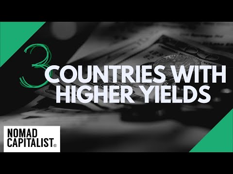 3 Countries with High-Yield Banking for US Dollars
