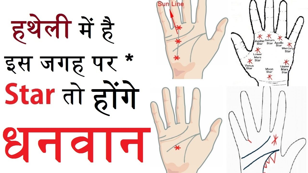 Hand Line Reading Astrology In Hindi And English