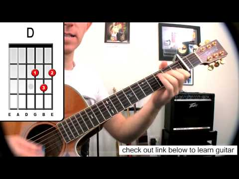 Someone Like YouAdeleGuitar LessonEasy Acoustic Chords Learn How To Play Song Tutorial22