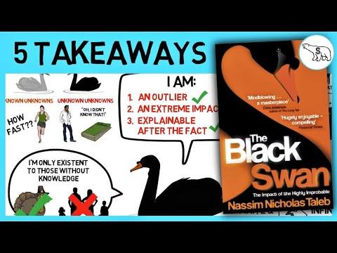 the-black-swan-summary-(by-nassim-taleb)