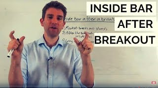 Inside Bar Breakout Trading Strategy 💡
