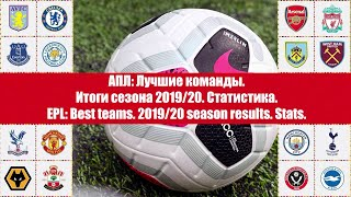 АПЛ Лучшие команды Итоги сезона 2019 20 Статистика EPL 2019 20 season results Stats