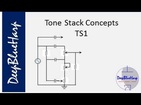 TS1 Tone Stack Concepts