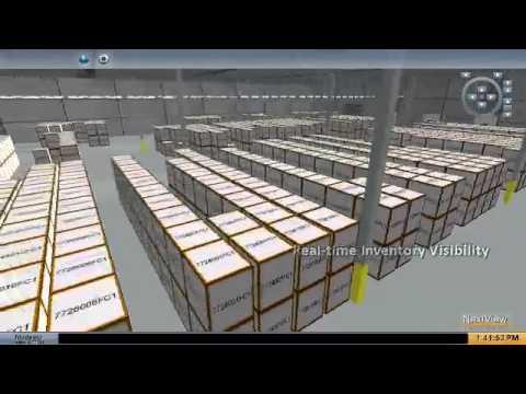 Warehousing Logistics | G3 Enterprises