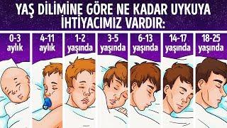 Bilim, Yaşınıza Göre Uykuya Ne Kadar İhtiyacınız Olduğunu Açıklıyor