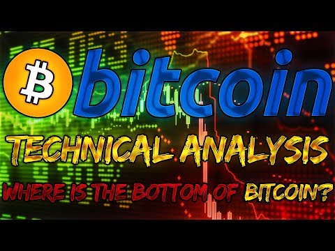 BTC Technical Analysis | Where is the Bottom of Bitcoin? | Cryptocurrency Market Sits And Waits