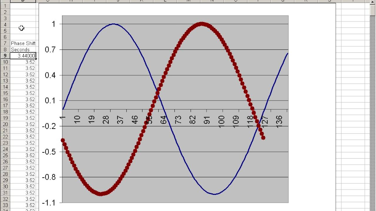 how to find wave speed from a graph