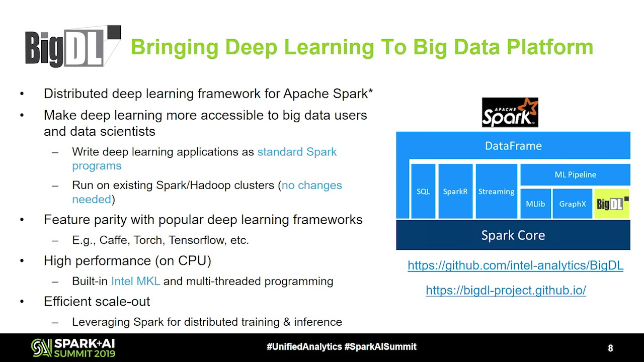 Using Deep Learning on Apache Spark to Diagnose Thoracic