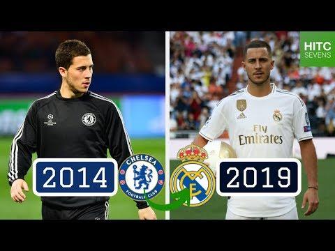 Real Madrid Vs Eibar History