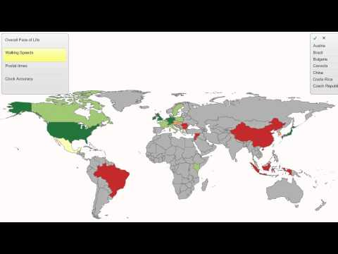 Robert Levine's study about the pace of life in different countries