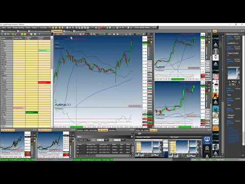 Learn the skills of a CME Pit Trader and AgenaTrader