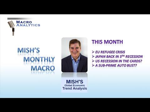 MACRO ANALYTICS - 11 27 15 - MISH'S MONTHLY MACRO UPDATE w/Mish Shedlock
