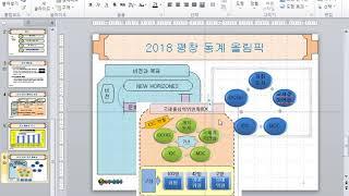 ITQ 파워포인트 : 6번 도해화 슬라이드 작성하기 2…