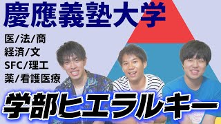 【慶應】慶應義塾大学の学部ヒエラルキーについてぶっちゃけます。