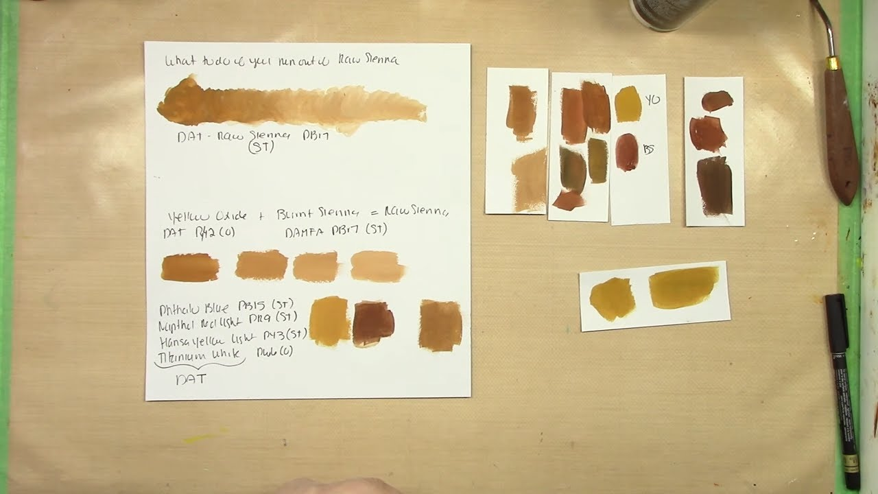 What Color Is Sienna >> How To Mix Raw Sienna