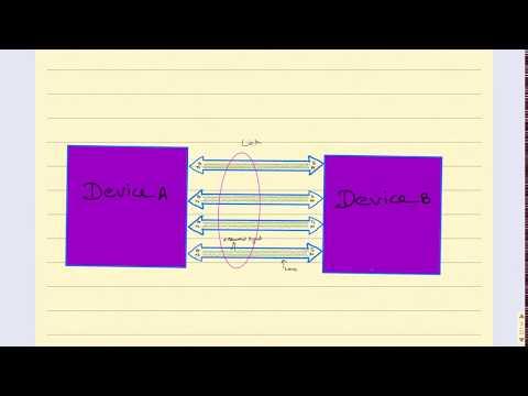 PCIe Architecture: Lecture-1