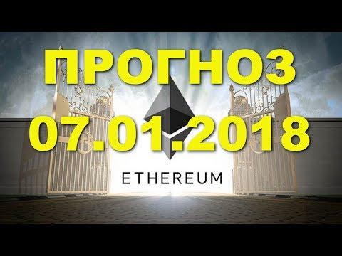 ETH/USD – Эфириум Etherium прогноз цены / график цены на 7.01.2018 / 7 января 2018 года