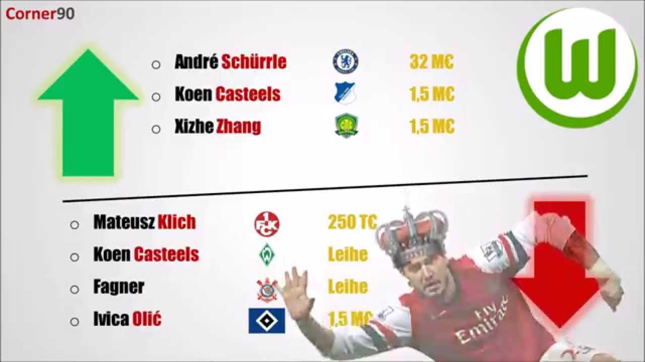 Alle Bundesliga Transfers