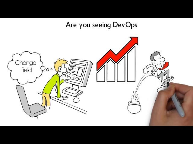AWS DevOps Career Path | AWS DevOps Certification | Cyber Chasse Staffing