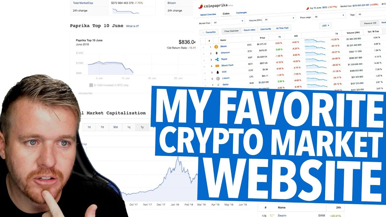 best cryptocurrency market website