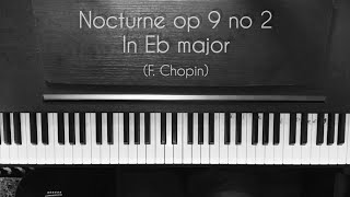 F. Chopin. Nocturne OP 9 no 2 in E flat Major played by Rizky 'Eky' Januardi