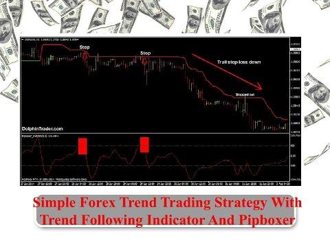 Best trend following strategy forex